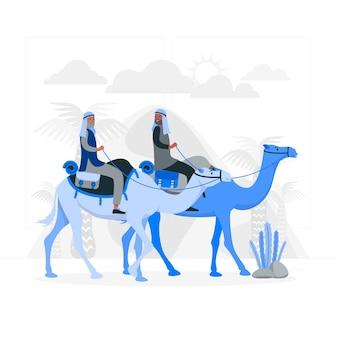 Ilustración del concepto de la ruta de la seda
