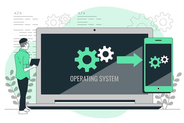 Ilustración del concepto de software multiplataforma
