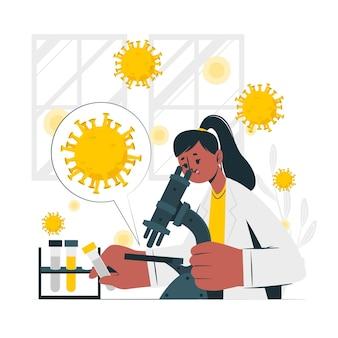 Ilustración del concepto de virus