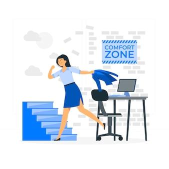 Ilustración del concepto de zona de confort