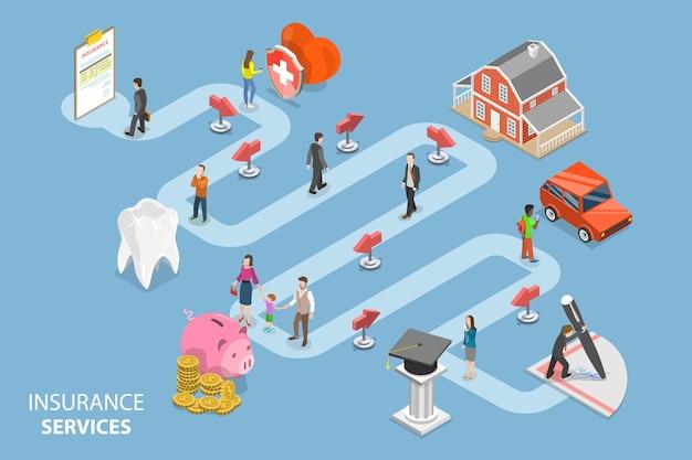 Ilustración conceptual plana isométrica de opciones de seguro.