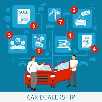 Ilustración de concesionario de automóviles