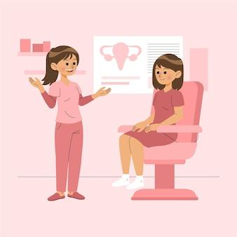 Ilustración de consulta de ginecología