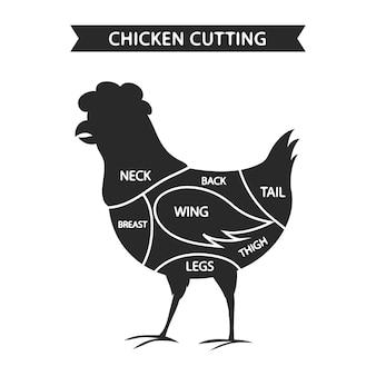 Ilustración de cortes de pollo sobre fondo blanco