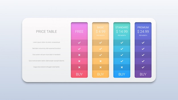 Ilustración creativa de la tabla de precios con cuatro opciones aisladas