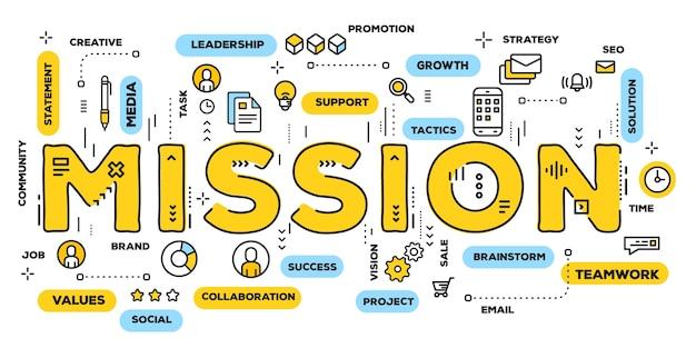 Ilustración creativa de la tipografía de la palabra misión amarilla con iconos de línea y nube de etiquetas