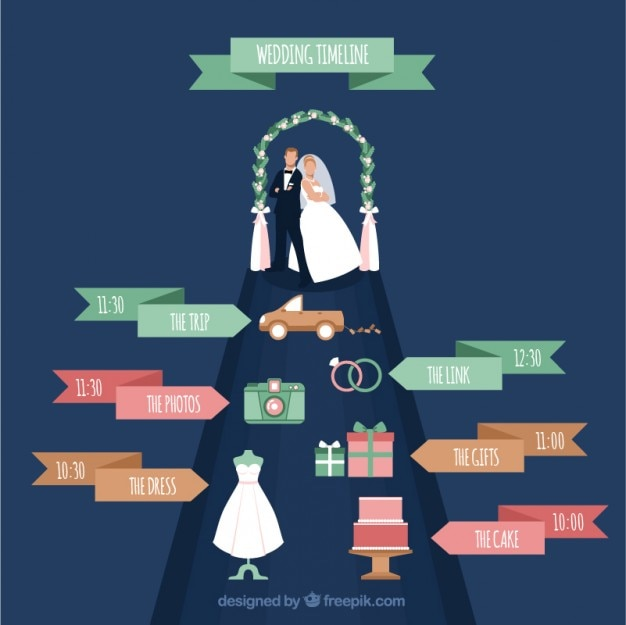 Ilustración de cronología de boda
