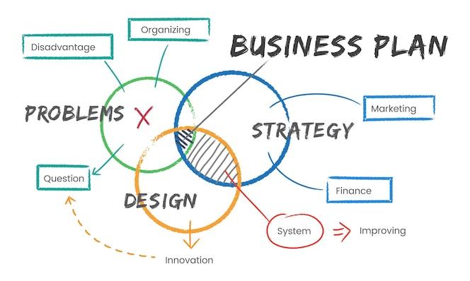 Ilustración de marca de marketing