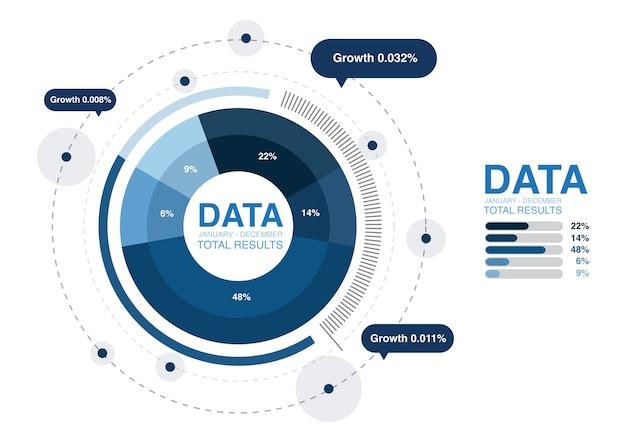 Ilustración del gráfico de análisis de datos