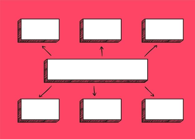 Ilustración del diagrama cuadrado