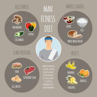 Ilustración de dieta sana
