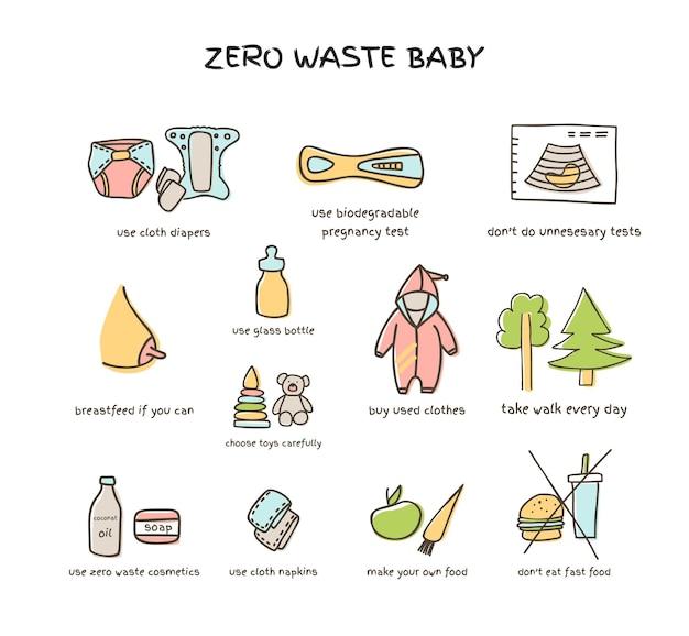 Ilustración de doodle de vector de conjunto de bebé de desperdicio cero aislado sobre fondo blanco
