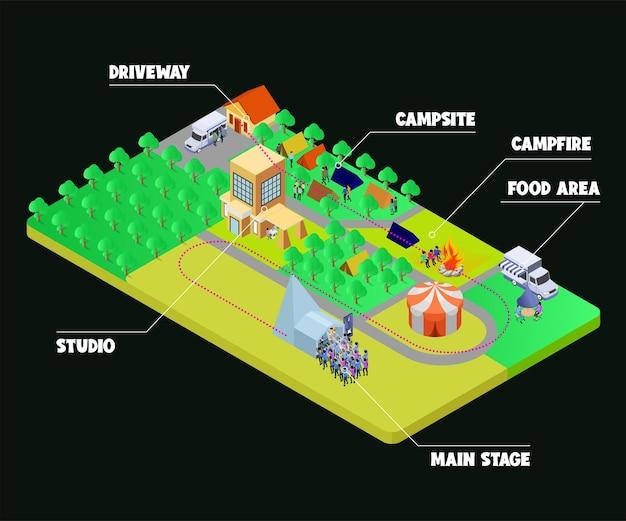 Ilustración de estilo isométrico, festival de música, evento, mapa infográfico o camping.