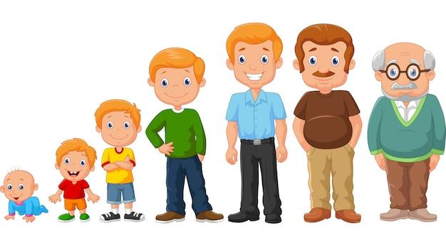 Ilustración de las etapas de desarrollo del hombre.