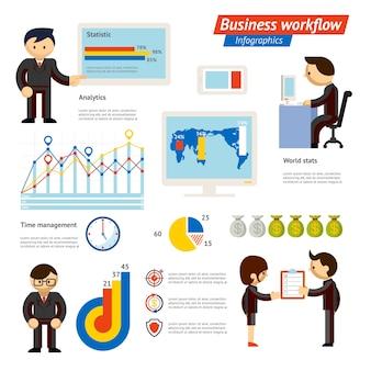 Ilustración de flujo de trabajo de infografía empresarial que muestra varias etapas de negocio