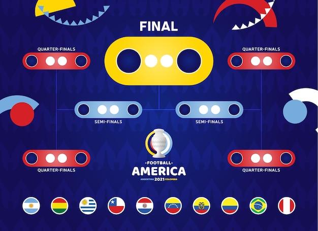 Ilustración de fútbol de américa del sur 2021 argentina colombia. calendario de la etapa final del torneo de fútbol sobre fondo de patrón