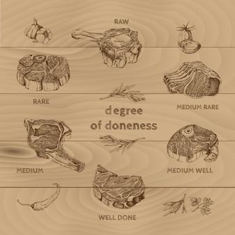 Ilustración de grado de cocción de carne
