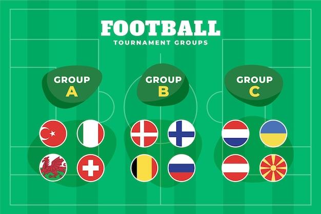 Ilustración de grupos de torneos de fútbol
