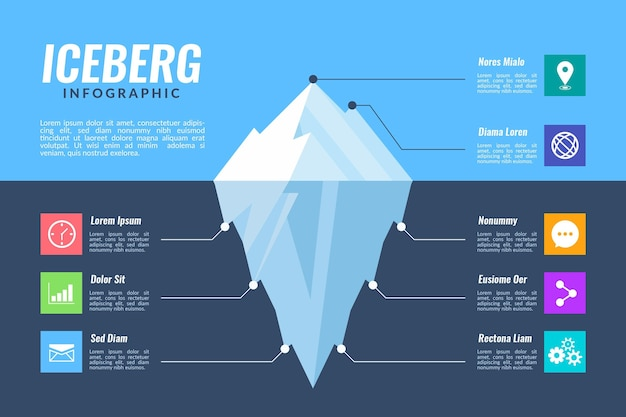 Ilustración de iceberg de plantilla de infografía