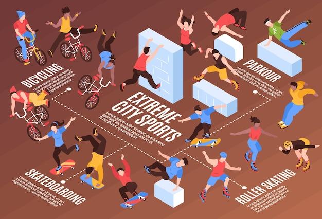 Ilustración de infografía de deporte de ciudad extrema de patinaje sobre ruedas, andar en bicicleta, parkour, elementos isométricos, ilustración