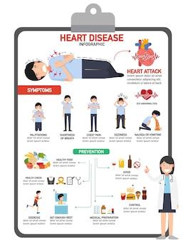 Ilustración de infografía de enfermedad cardíaca.