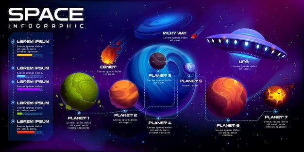 Ilustración de infografía espacial con planetas y asteroides.