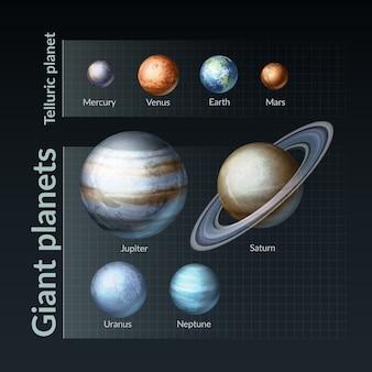 Ilustración de la infografía de nuestro sistema solar con planetas gigantes y telúricos.