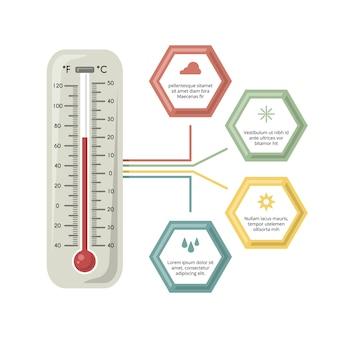 Ilustración de infografía con termómetro de medicina. diferente temperatura, fría y cálida. imagen con lugar para el texto