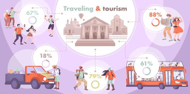 Ilustración de infografías de excursiones y turismo.
