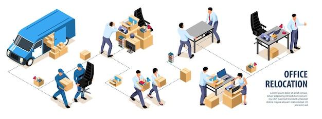Ilustración de infografías de movimiento de oficina isométrica