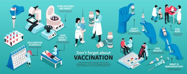 Ilustración de infografías de vacunación isométrica