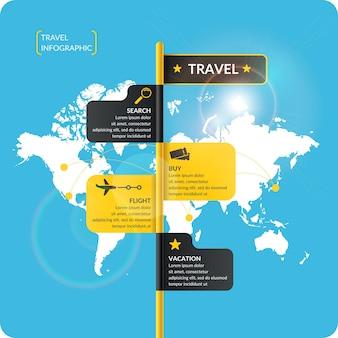 Ilustración de infografías de viajes de viajes y excursiones.