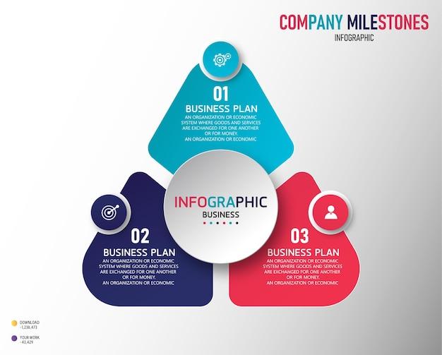 Ilustración infográfica utilizada para el proceso de presentación empresarial y el diseño de banner de gráfico de datos contables con educación 3 pasos