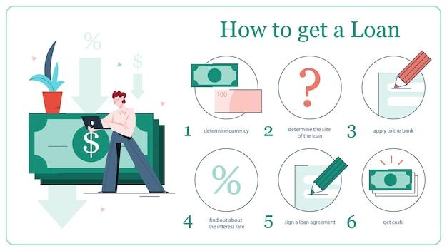 Ilustración de instrucciones para obtener un préstamo personal. concepto de préstamo. persona pide prestado dinero del banco.