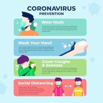Ilustración interesante y educativa de la prevención del virus corona