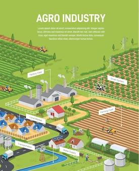 Ilustración isométrica de la agroindustria con plantilla de texto