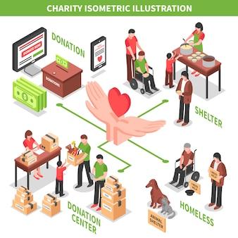 Ilustración isométrica de la caridad