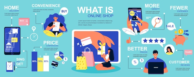Ilustración isométrica del concepto de compras en línea