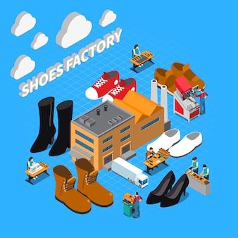 Ilustración isométrica de fábrica de calzado con símbolos de zapatos y botas