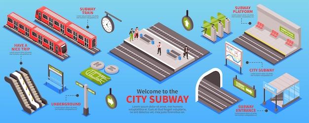 Ilustración isométrica de la infografía del metro del metro