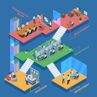 Ilustración isométrica de la oficina