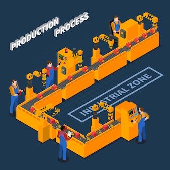 Ilustración isométrica del proceso de producción