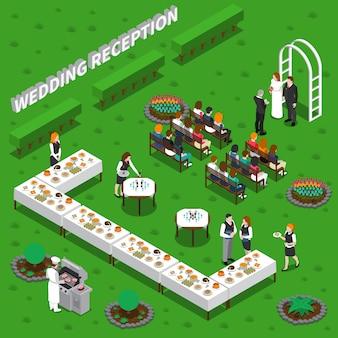 Ilustración isométrica de recepción de boda