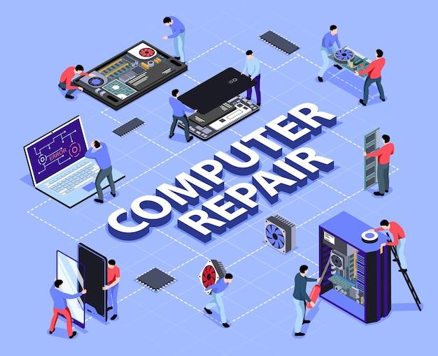 Ilustración isométrica del servicio de soporte de reparación de computadoras