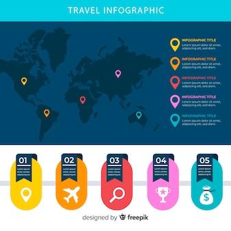 Ilustración isométrica viajes