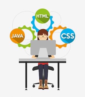Ilustración del lenguaje de programación