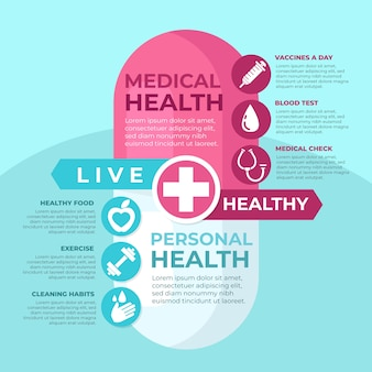 Ilustración médica infografía