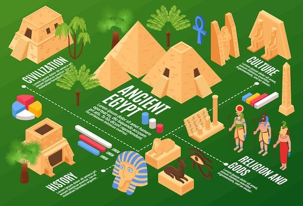 Ilustración de monumentos de cultura de atracciones de turistas de egipto antiguo