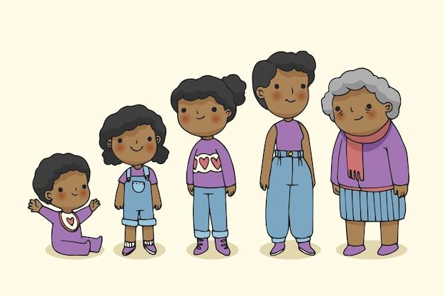 Ilustración de mujer en diferentes edades