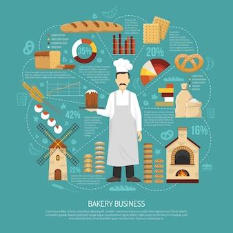 Ilustración de negocio de panadería